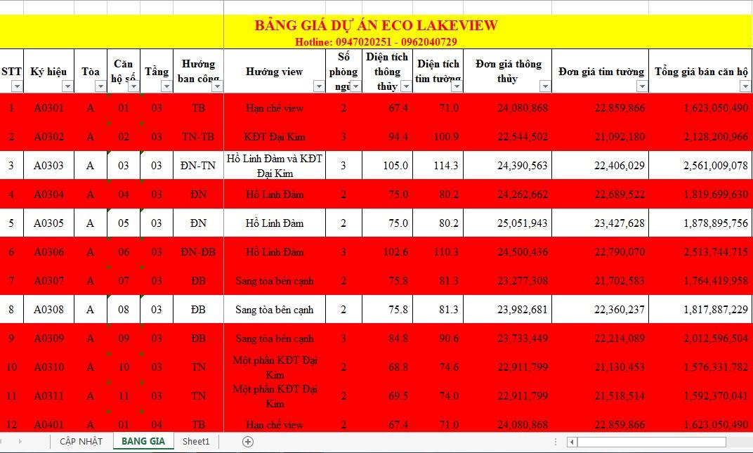 bảng giá bán chung cư eco lake view 32 đại từ