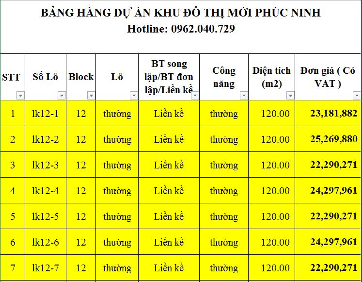 Bang Gia KDT Phuc Ninh Dot 1