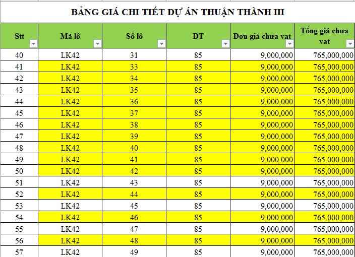 Bang Gia Thuan Thanh 3 01