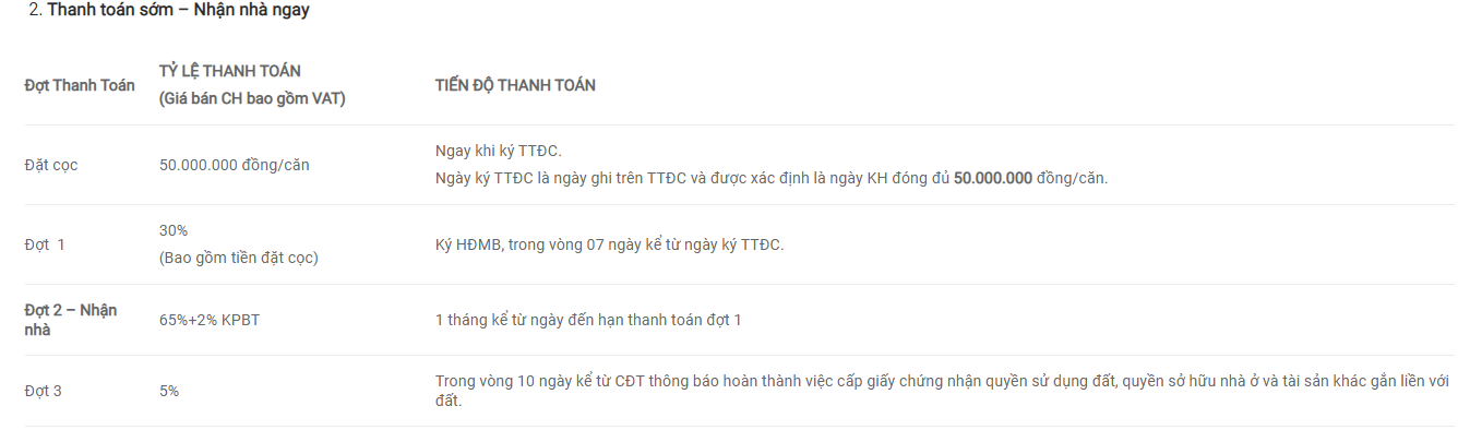 Tien do thanh toan 01